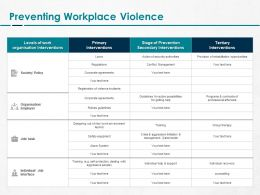 Preventing Workplace Violence Ppt Powerpoint Presentation Styles