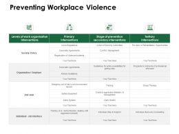 Preventing Workplace Violence Tertiary Interventions Ppt Powerpoint Presentation Guide