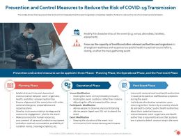 Prevention And Control Measures To Reduce The Risk Of Covid19 Transmission Ppt Shapes