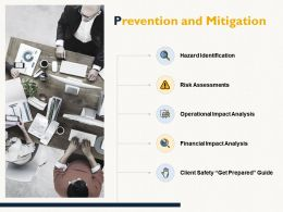 Prevention And Mitigation Financial Impact Analysis Ppt Powerpoint Presentation Infographics Vector