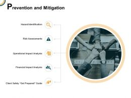 Prevention And Mitigation Operational Impact Analysis Ppt Powerpoint Presentation Icon Example
