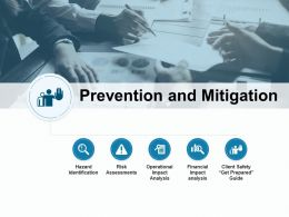 Prevention And Mitigation Risk Assessments Financial Impact Analysis Ppt Powerpoint Presentation