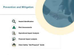 Prevention And Mitigation Risk Assessments Ppt Powerpoint Presentation File Objects