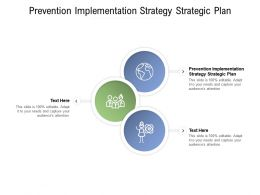 Prevention Implementation Strategy Strategic Plan Ppt Powerpoint Presentation Gallery Cpb