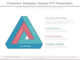 Prevention Strategies Sample Ppt Presentation
