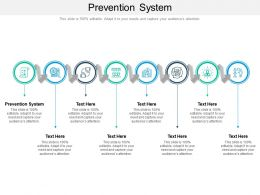 Prevention System Ppt Powerpoint Presentation Ideas Cpb
