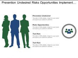 Prevention Undesired Risks Opportunities Implement Actions Requirements Definition