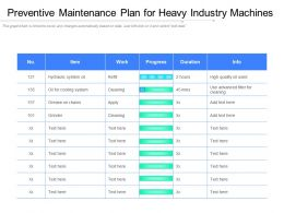 Preventive Maintenance Plan For Heavy Industry Machines
