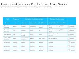 Preventive Maintenance Plan For Hotel Room Service