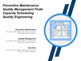Preventive Maintenance Quality Management Finite Capacity Scheduling Quality Engineering