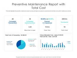 Preventive Maintenance Report With Total Cost