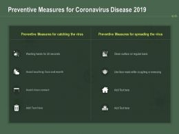 Preventive Measures For Coronavirus Disease 2019 Ppt Powerpoint Presentation Model Files