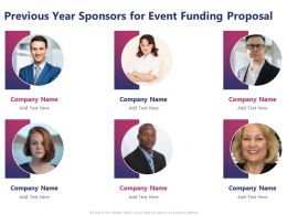 Previous Year Sponsors For Event Funding Proposal Ppt Powerpoint Presentation Model