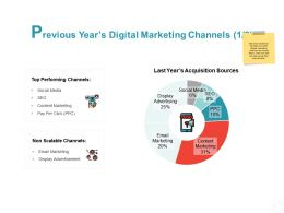 Previous Years Digital Marketing Channels Acquisition Sources Ppt Slides