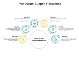 Price Action Support Resistance Ppt Powerpoint Presentation Inspiration Cpb