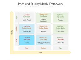 Price And Quality Matrix Framework