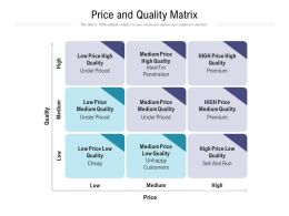 Price And Quality Matrix