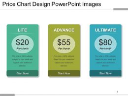 Price Chart Design Powerpoint Images