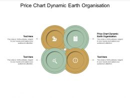 Price Chart Dynamic Earth Organisation Ppt Powerpoint Presentation Show Slides Cpb