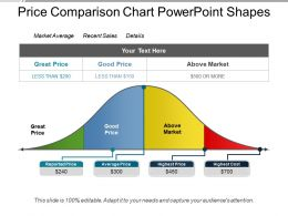 Price Comparison Chart Powerpoint Shapes