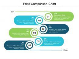 Price Comparison Chart Ppt Powerpoint Presentation Pictures Graphics Cpb