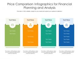 Price Comparison For Financial Planning And Analysis Infographic Template