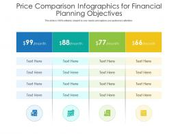 Price Comparison For Financial Planning Objectives Infographic Template