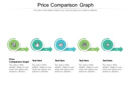 Price Comparison Graph Ppt Powerpoint Presentation Layouts Brochure Cpb