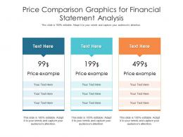 Price Comparison Graphics For Financial Statement Analysis Infographic Template