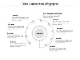 Price Comparison Infographic Ppt Powerpoint Presentation Layouts Backgrounds Cpb