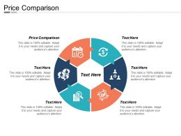 Price Comparison Ppt Powerpoint Presentation Gallery Graphics Cpb
