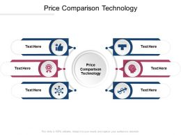 Price Comparison Technology Ppt Powerpoint Presentation Professional Graphics Pictures Cpb