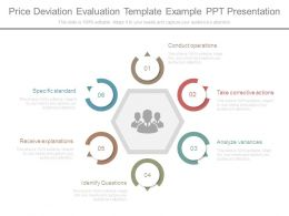 Price Deviation Evaluation Template Example Ppt Presentation
