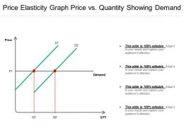 Price Elasticity Graph Price Vs Quantity Showing Demand