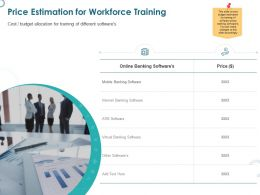 Price Estimation For Workforce Training Internet Banking Software Ppt Visual Aids Model