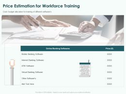 Price Estimation For Workforce Training Ppt Powerpoint Presentation Styles Example File