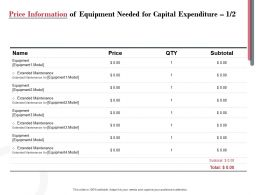 Price Information Of Equipment Needed For Capital Expenditure Marketing Ppt Powerpoint Presentation