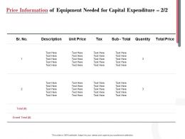 Price Information Of Equipment Needed For Capital Expenditure Planning Ppt Powerpoint Presentation Layouts