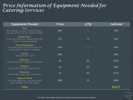 Price Information Of Equipment Needed For Catering Services Ppt Powerpoint Presentation Portfolio Example Topics