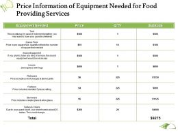 Price Information Of Equipment Needed For Food Providing Services Ppt Presentation Files