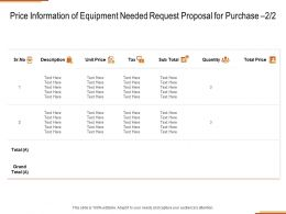 Price Information Of Equipment Needed Request Proposal For Purchase Quantity Ppt Powerpoint Presentation Model