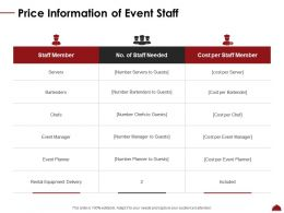 Price Information Of Event Staff Chefs Ppt Powerpoint Presentation Pictures Good