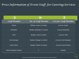 Price Information Of Event Staff For Catering Services Ppt Powerpoint Presentation Summary Files