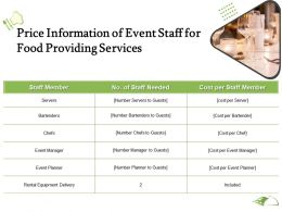 Price Information Of Event Staff For Food Providing Services Ppt Presentation Styles