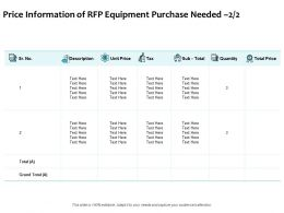 Price Information Of RFP Equipment Purchase Needed Tax Planning Ppt Powerpoint Presentation Show Format