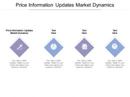 Price Information Updates Market Dynamics Ppt Powerpoint Presentation Professional Cpb