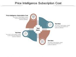 Price Intelligence Subscription Cost Ppt Powerpoint Presentation Gallery Rules Cpb