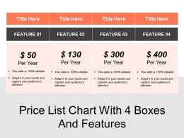 Price List Chart With 4 Boxes And Features