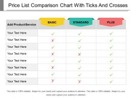 Price List Comparison Chart With Ticks And Crosses