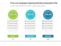 Price List Depicting Monthly Subscription Plan Infographic Template